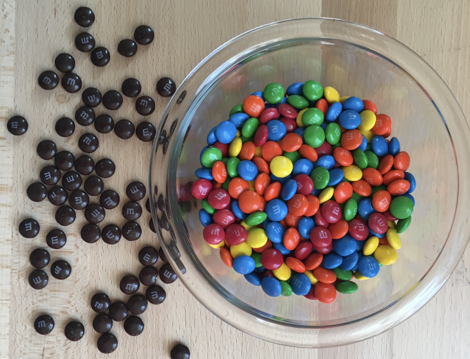 What Do PR and Brown M&Ms Have in Common?